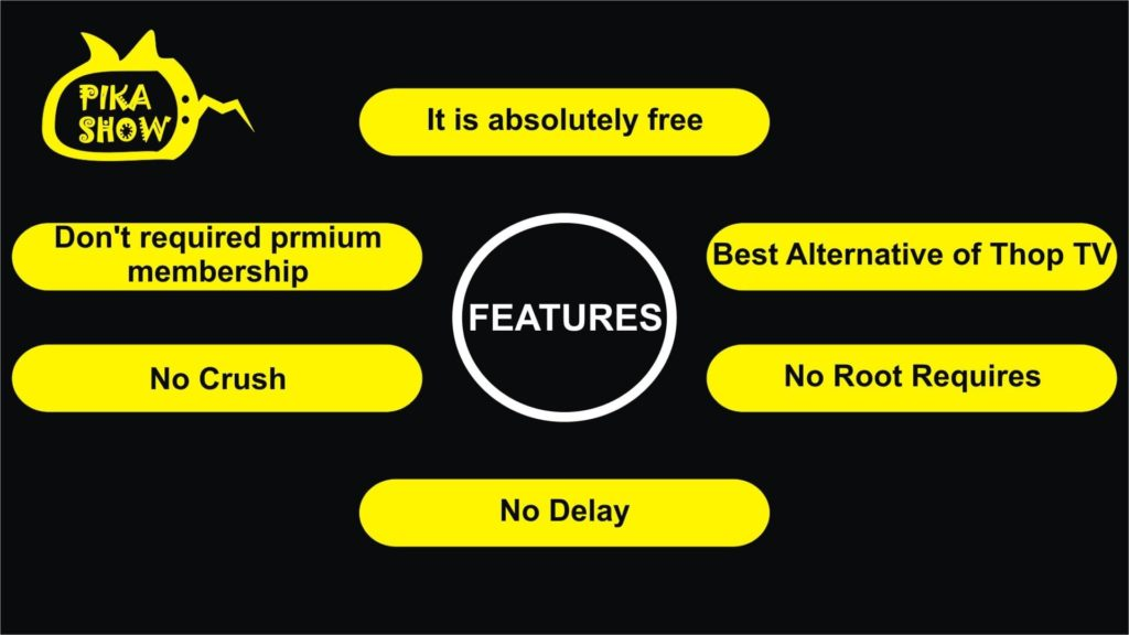 Features of PikaShow APK